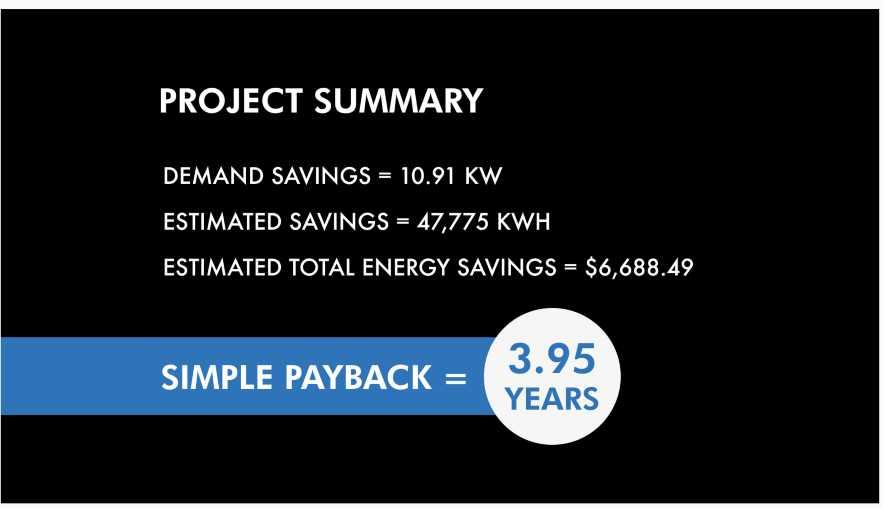 LED Project Summary